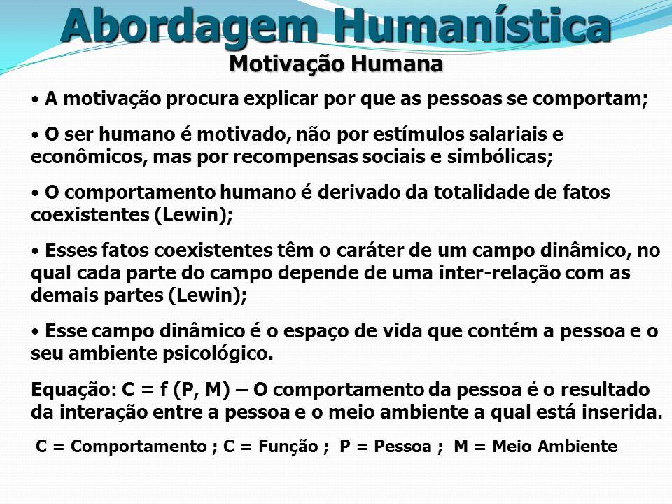 Motivação Humana Abordagem Humanística A motivação procura explicar por que as pessoas se comportam; O ser humano é motivado, não por estímulos salari