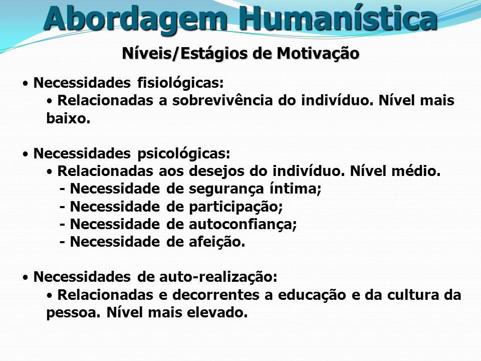 Níveis/Estágios de Motivação Abordagem Humanística Necessidades fisiológicas: Relacionadas a sobrevivência do indivíduo. Nível mais baixo. Necessidade