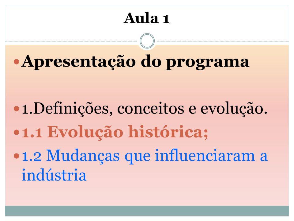Aula 1 Apresentação do programa 1.Definições, conceitos e evolução. 1.1 Evolução histórica; 1.2 Mudanças que influenciaram a indústria