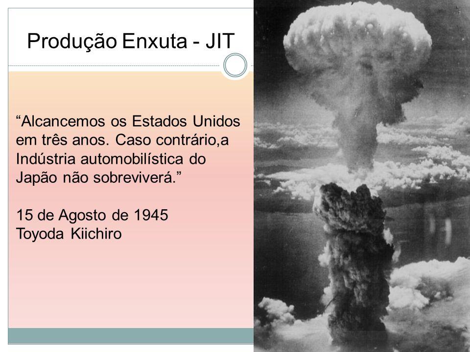 Alcancemos os Estados Unidos em três anos. Caso contrário,a Indústria automobilística do Japão não sobreviverá. 15 de Agosto de 1945 Toyoda Kiichiro P
