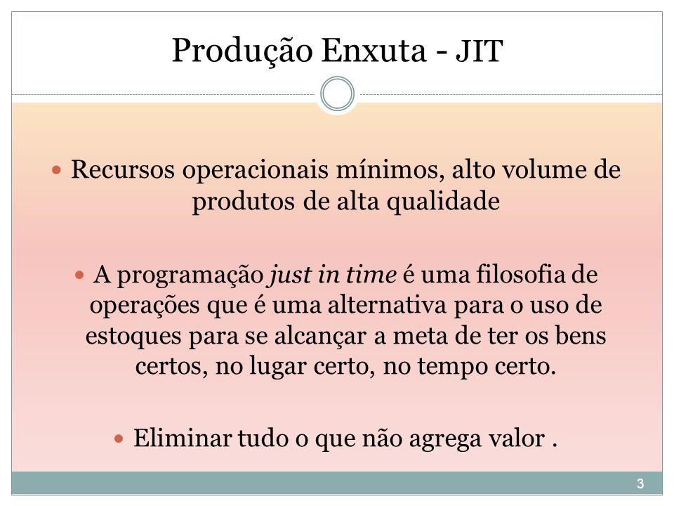 4 Produção Enxuta - JIT Objetivos do JIT Tempo Zero de Preparação; Nível de Estoque Próximo a Zero; Tempo de Entrega Igual a Zero; Zero Movimentos; Zero Paradas de Máquinas (Por Quebra); Zero Defeitos; Tamanho Mínimo de Lote (Maior Freqüência).