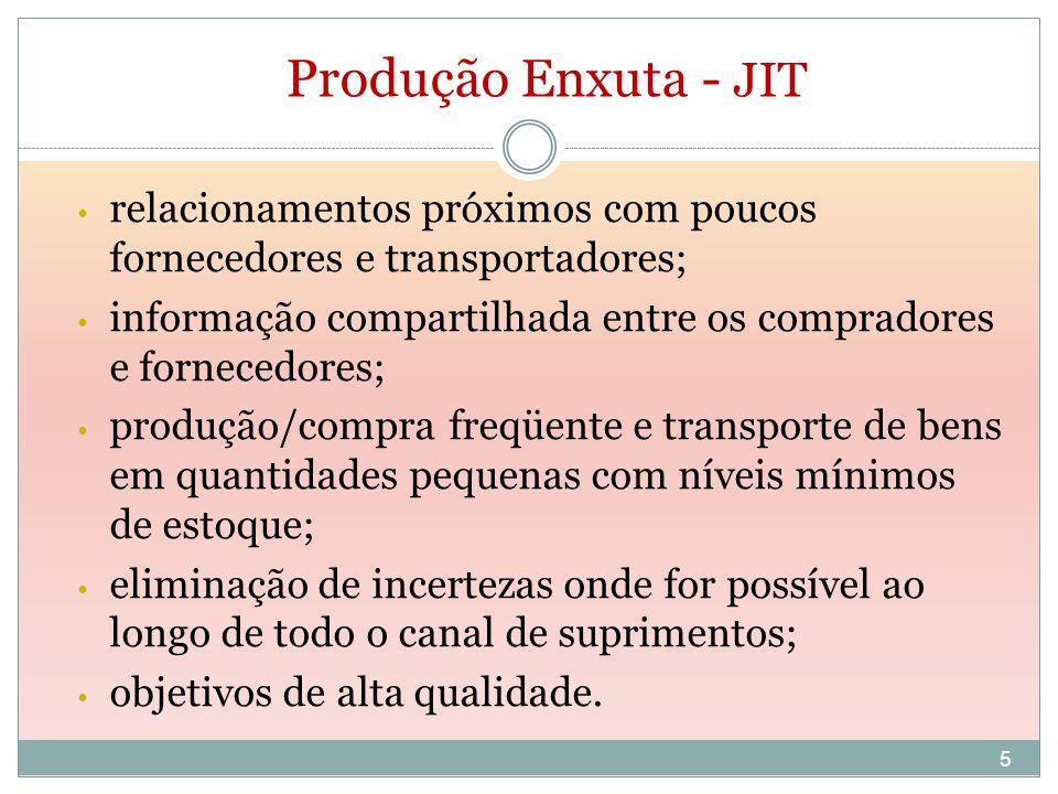 5 Produção Enxuta - JIT relacionamentos próximos com poucos fornecedores e transportadores; informação compartilhada entre os compradores e fornecedor