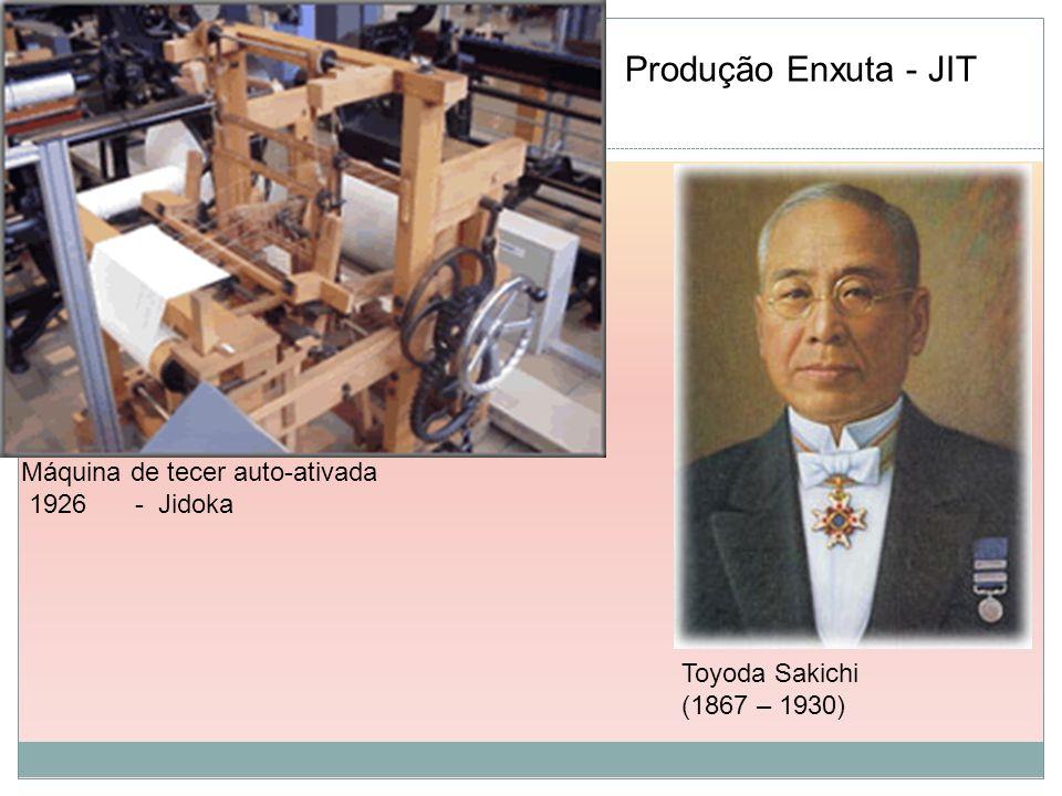 Máquina de tecer auto-ativada 1926 - Jidoka Toyoda Sakichi (1867 – 1930) Produção Enxuta - JIT