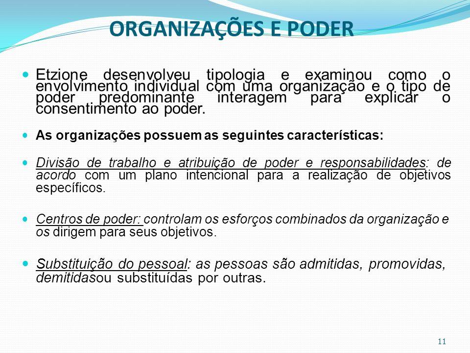 ORGANIZAÇÕES E PODER Etzione desenvolveu tipologia e examinou como o envolvimento individual com uma organização e o tipo de poder predominante intera