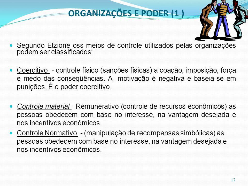 ORGANIZAÇÕES E PODER (1 ) Segundo Etzione oss meios de controle utilizados pelas organizações podem ser classificados: Coercitivo - controle físico (s