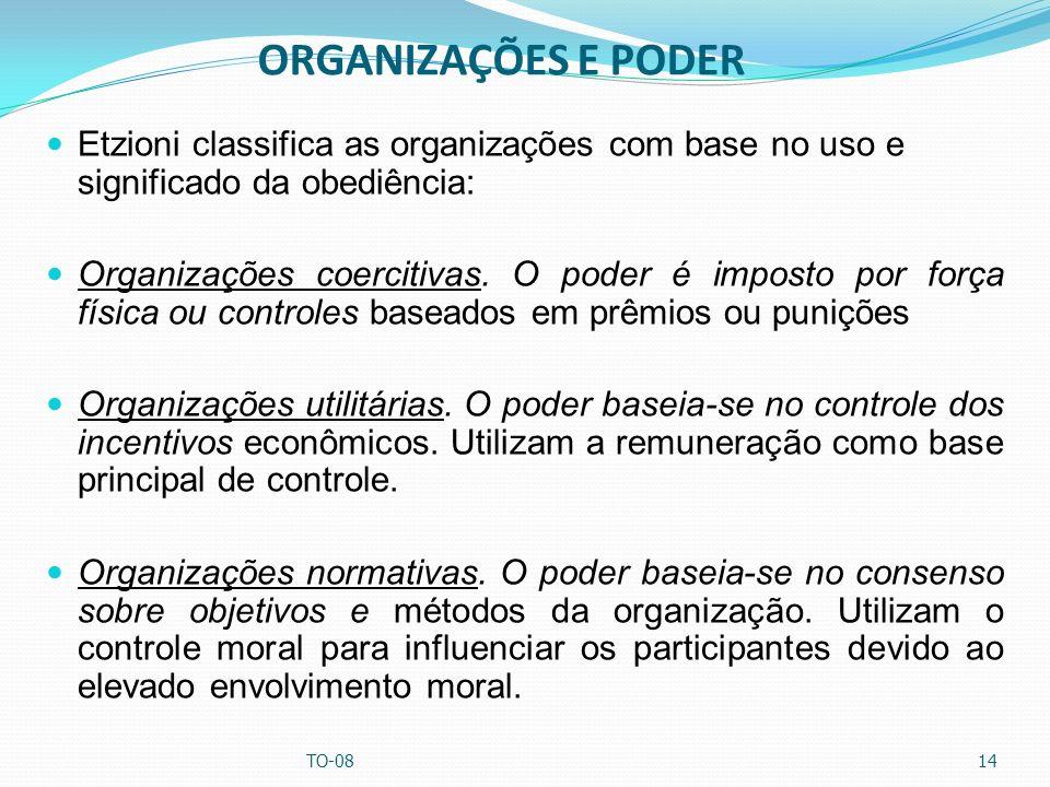 ORGANIZAÇÕES E PODER Etzioni classifica as organizações com base no uso e significado da obediência: Organizações coercitivas. O poder é imposto por f