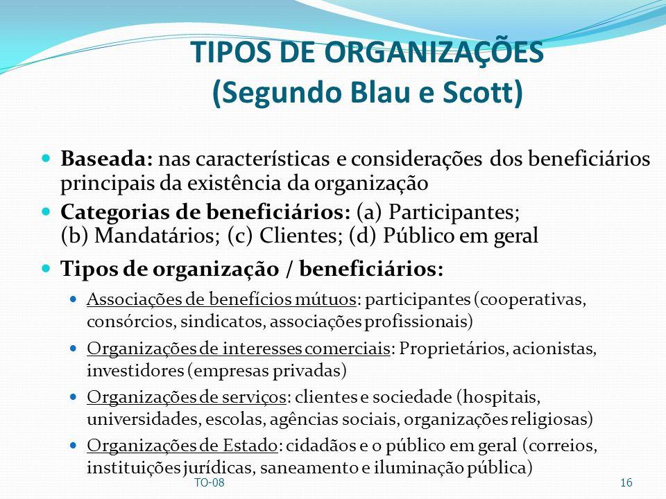 TIPOS DE ORGANIZAÇÕES (Segundo Blau e Scott) Baseada: nas características e considerações dos beneficiários principais da existência da organização Ca