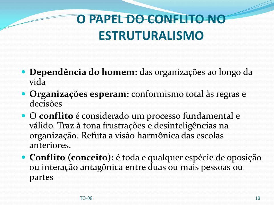 O PAPEL DO CONFLITO NO ESTRUTURALISMO Dependência do homem: das organizações ao longo da vida Organizações esperam: conformismo total às regras e deci
