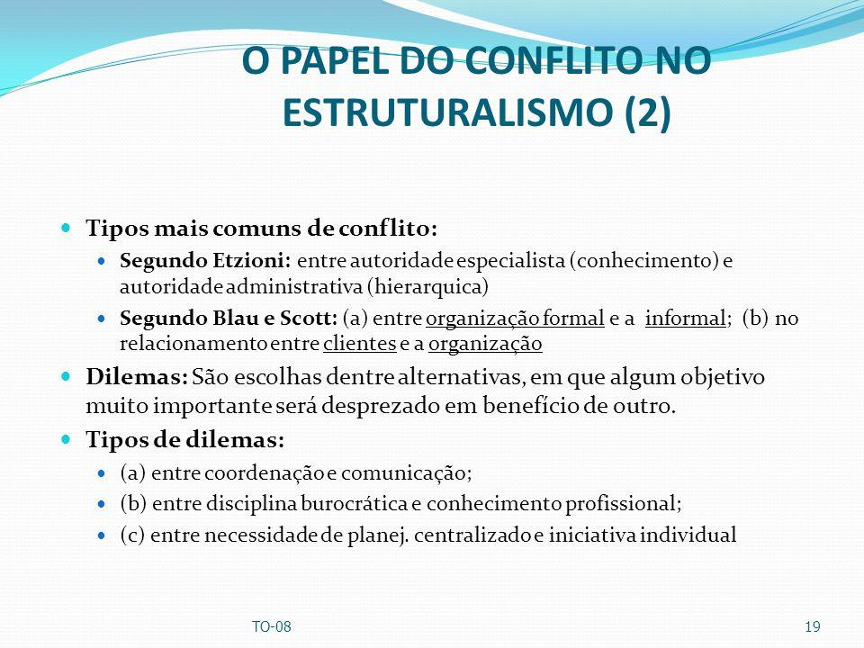 O PAPEL DO CONFLITO NO ESTRUTURALISMO (2) Tipos mais comuns de conflito: Segundo Etzioni: entre autoridade especialista (conhecimento) e autoridade ad