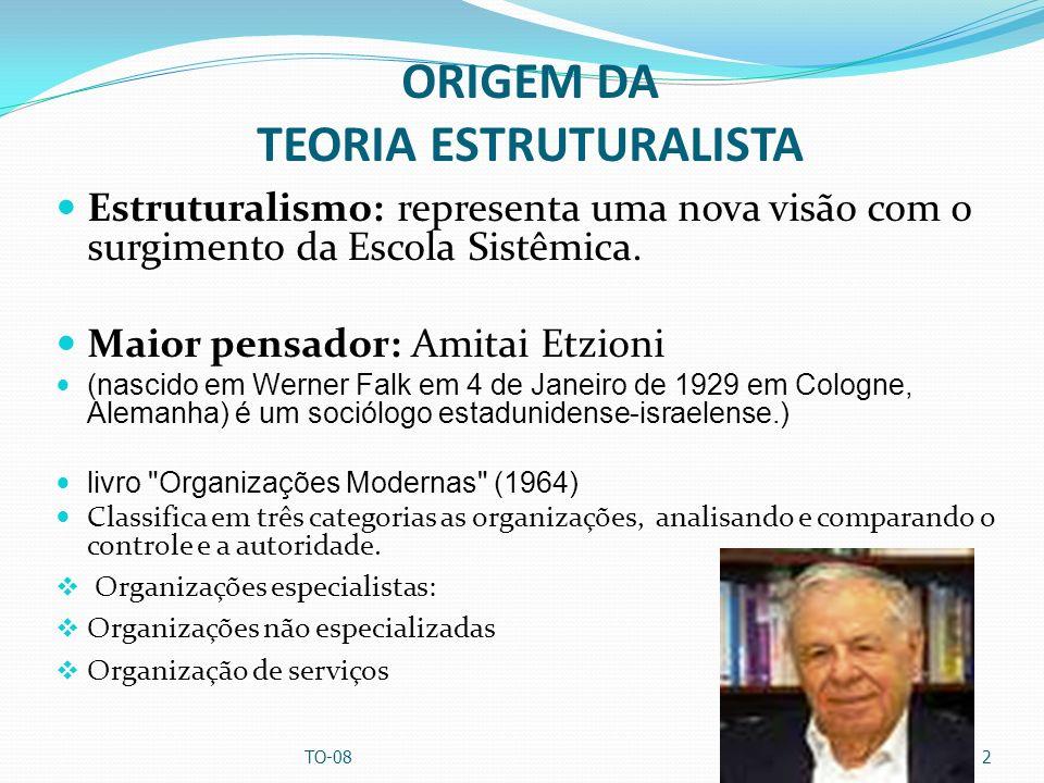 ORIGEM DA TEORIA ESTRUTURALISTA Estruturalismo: representa uma nova visão com o surgimento da Escola Sistêmica. Maior pensador: Amitai Etzioni (nascid