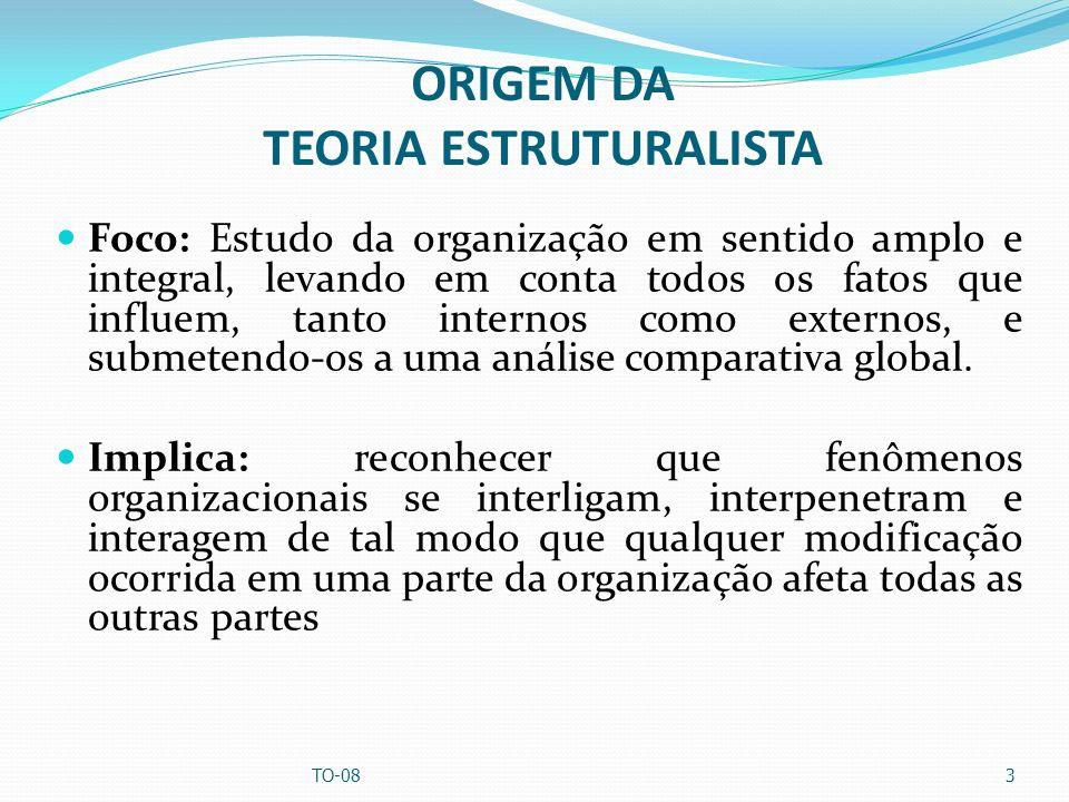 ORIGEM DA TEORIA ESTRUTURALISTA Foco: Estudo da organização em sentido amplo e integral, levando em conta todos os fatos que influem, tanto internos c