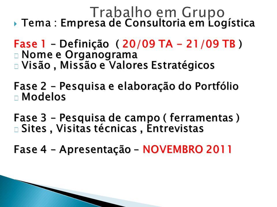 Empresa de Consultoria em Logística Tema : Empresa de Consultoria em Logística Fase 1 – Definição ( 20/09 TA - 21/09 TB ) Nome e Organograma Visão, Mi