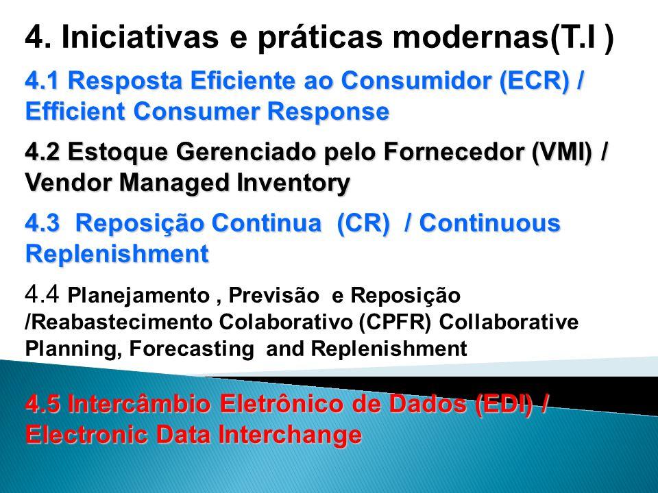 4. Iniciativas e práticas modernas(T.I ) 4.1 Resposta Eficiente ao Consumidor (ECR) / Efficient Consumer Response 4.2 Estoque Gerenciado pelo Forneced
