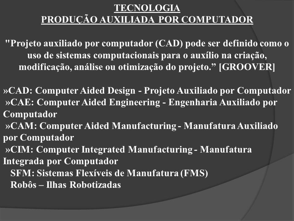 TECNOLOGIA PRODUÇÃO AUXILIADA POR COMPUTADOR