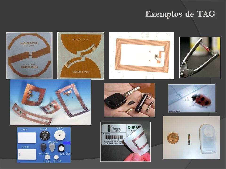 Exemplos de TAG