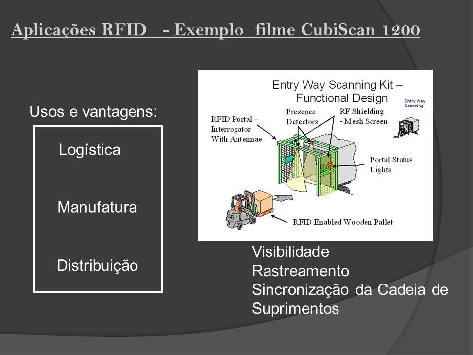Usos e vantagens: Logística Manufatura Distribuição Visibilidade Rastreamento Sincronização da Cadeia de Suprimentos Aplicações RFID - Exemplo filme C