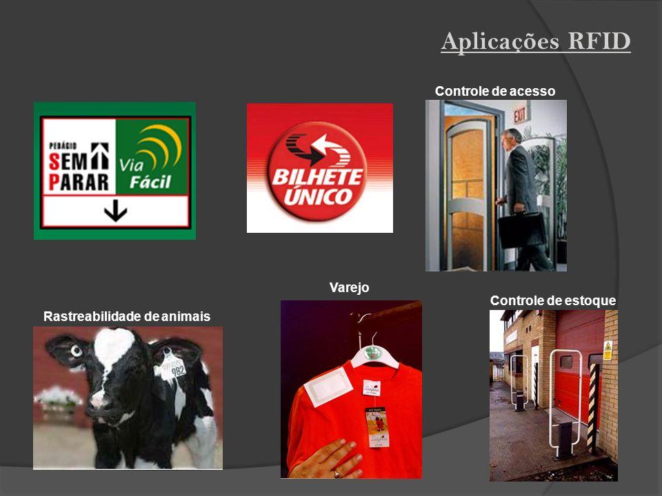 Controle de acesso Varejo Controle de estoque Rastreabilidade de animais Aplicações RFID