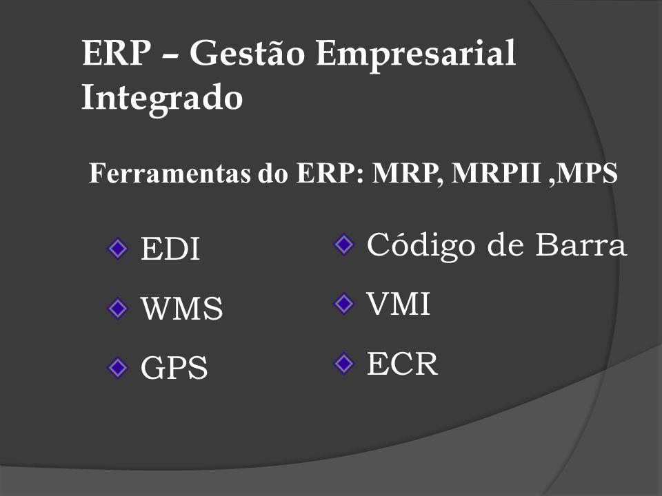 ERP – Gestão Empresarial Integrado EDI WMS GPS Código de Barra VMI ECR Ferramentas do ERP: MRP, MRPII,MPS