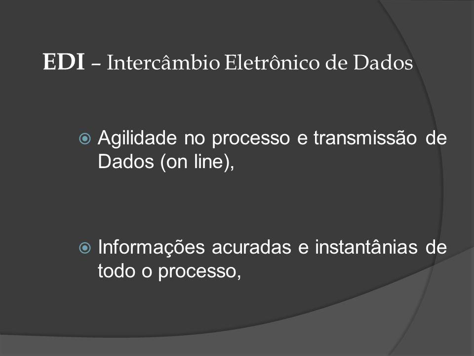 EDI – Intercâmbio Eletrônico de Dados Agilidade no processo e transmissão de Dados (on line), Informações acuradas e instantânias de todo o processo,
