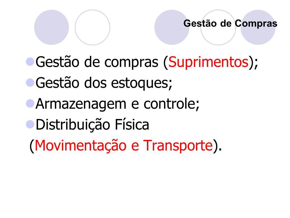 Gestão de compras (Suprimentos); Gestão dos estoques; Armazenagem e controle; Distribuição Física (Movimentação e Transporte). Gestão de Compras