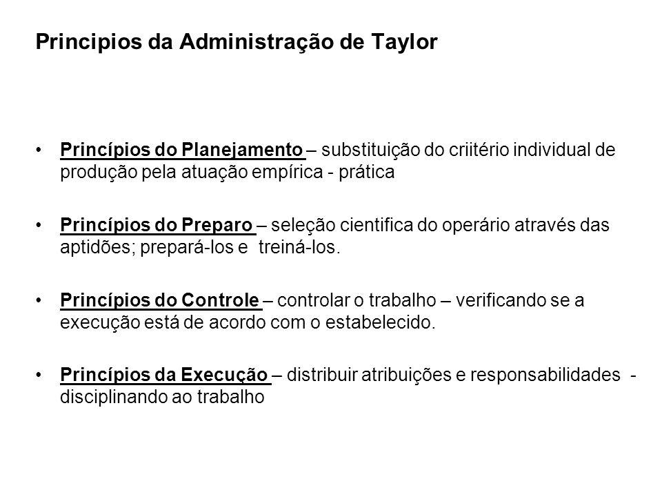 Principios da Administração de Taylor Princípios do Planejamento – substituição do criitério individual de produção pela atuação empírica - prática Pr