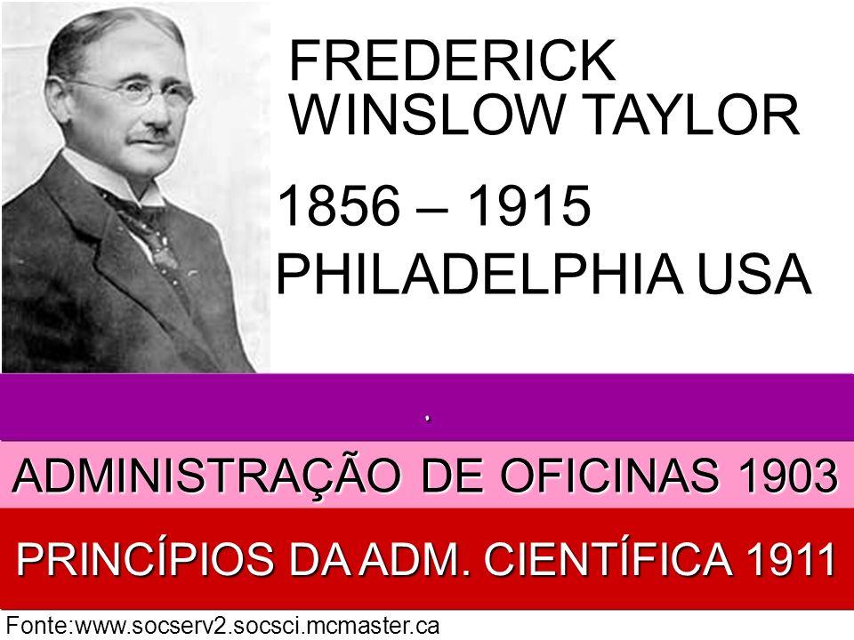 ADMINISTRAÇÃO DE OFICINAS 1903 PRINCÍPIOS DA ADM. CIENTÍFICA 1911 1856 – 1915 PHILADELPHIA USA Fonte:www.socserv2.socsci.mcmaster.ca.