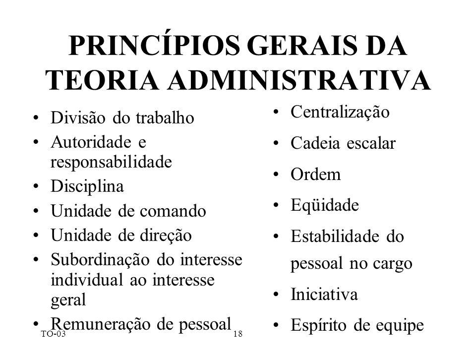 TO-0318 PRINCÍPIOS GERAIS DA TEORIA ADMINISTRATIVA Divisão do trabalho Autoridade e responsabilidade Disciplina Unidade de comando Unidade de direção