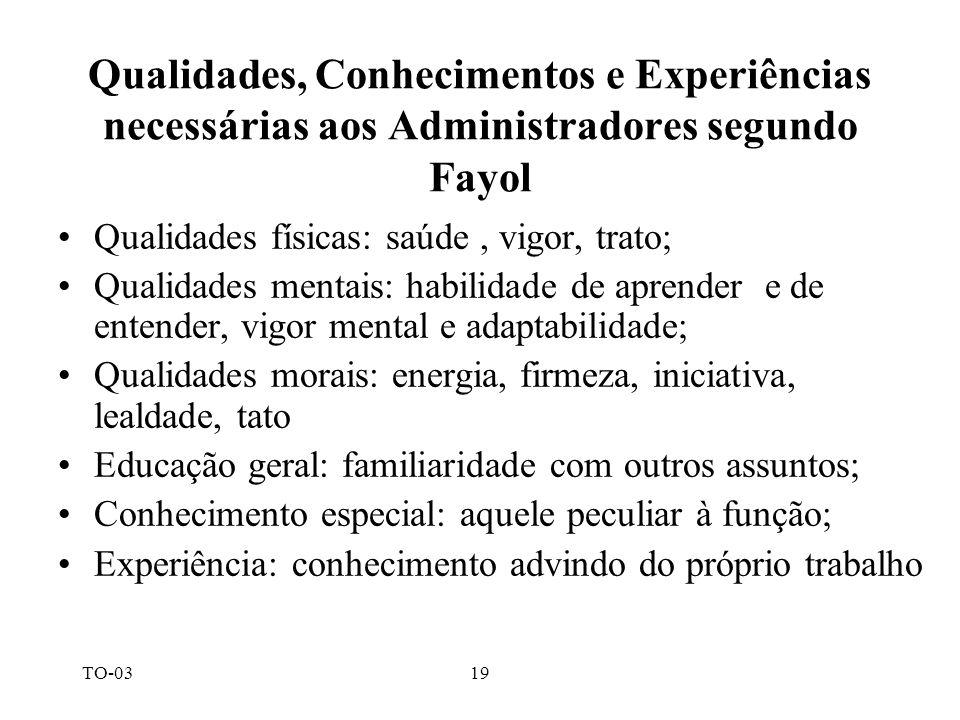 TO-0319 Qualidades, Conhecimentos e Experiências necessárias aos Administradores segundo Fayol Qualidades físicas: saúde, vigor, trato; Qualidades men