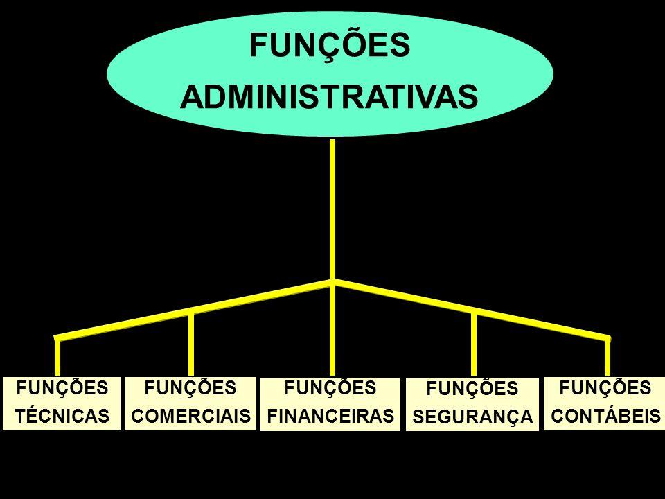 FUNÇÕES ADMINISTRATIVAS FUNÇÕES TÉCNICAS FUNÇÕES COMERCIAIS FUNÇÕES FINANCEIRAS FUNÇÕES SEGURANÇA FUNÇÕES CONTÁBEIS