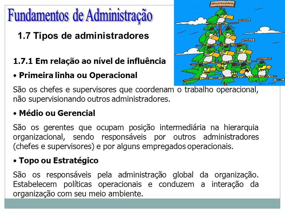 1.7 Tipos de administradores 1.7.1 Em relação ao nível de influência Primeira linha ou Operacional São os chefes e supervisores que coordenam o trabal