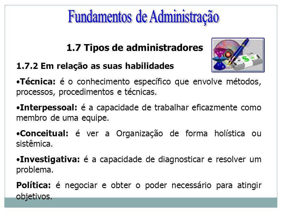 1.7 Tipos de administradores 1.7.2 Em relação as suas habilidades Técnica: é o conhecimento específico que envolve métodos, processos, procedimentos e