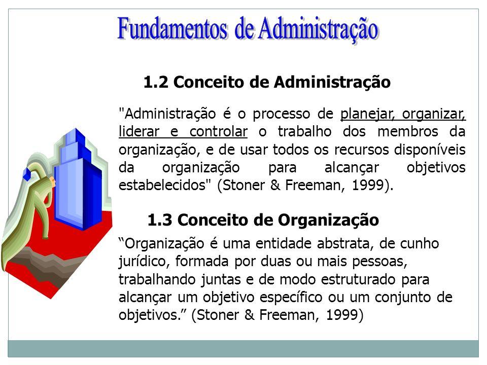 1.2 Conceito de Administração