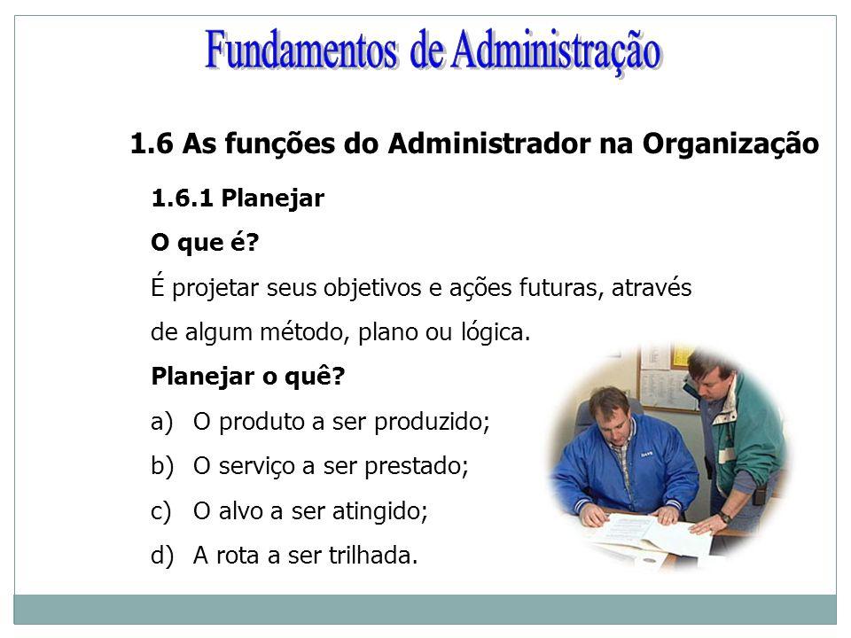 1.6 As funções do Administrador na Organização 1.6.1 Planejar O que é? É projetar seus objetivos e ações futuras, através de algum método, plano ou ló