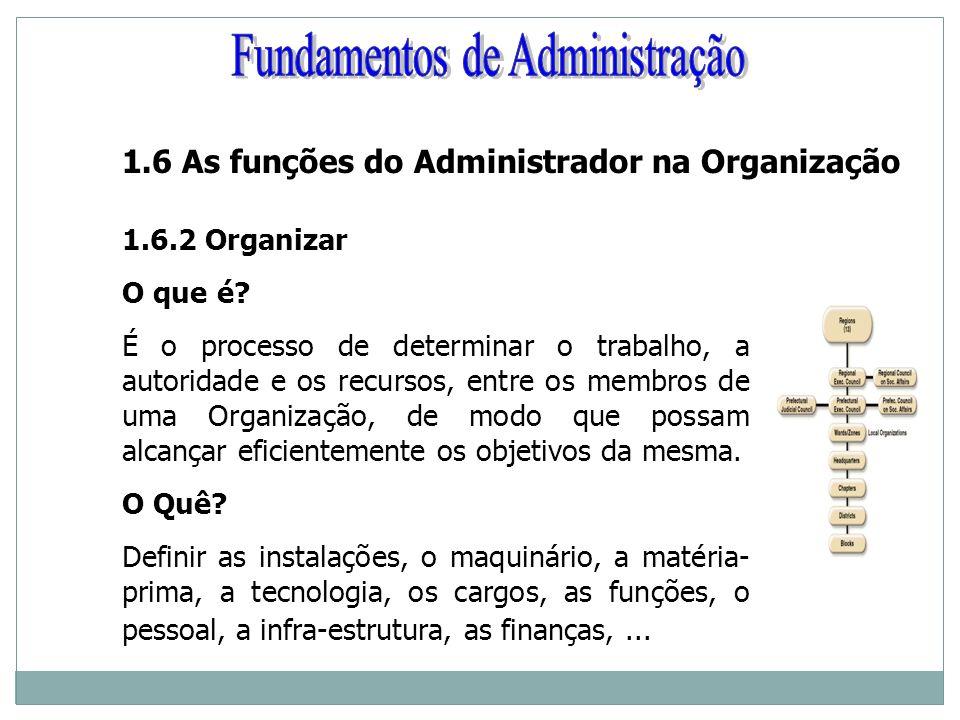 1.6 As funções do Administrador na Organização 1.6.2 Organizar O que é? É o processo de determinar o trabalho, a autoridade e os recursos, entre os me