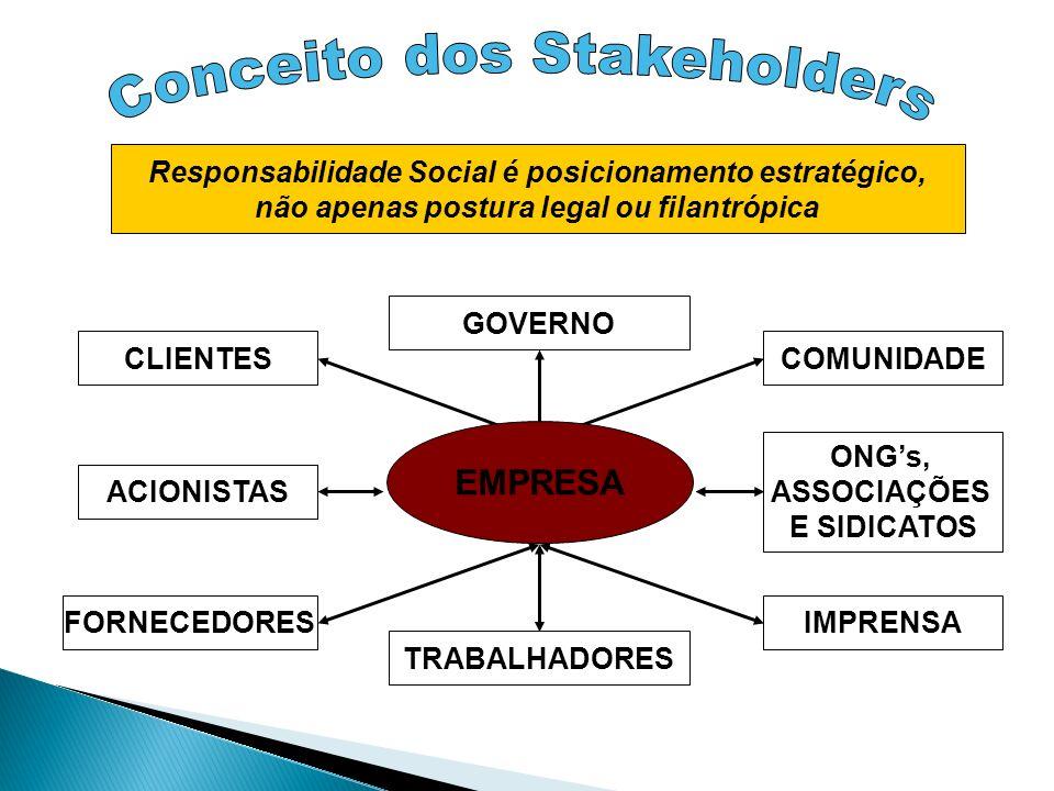 Responsabilidade Social é posicionamento estratégico, não apenas postura legal ou filantrópica CLIENTES ACIONISTAS FORNECEDORES TRABALHADORES GOVERNO