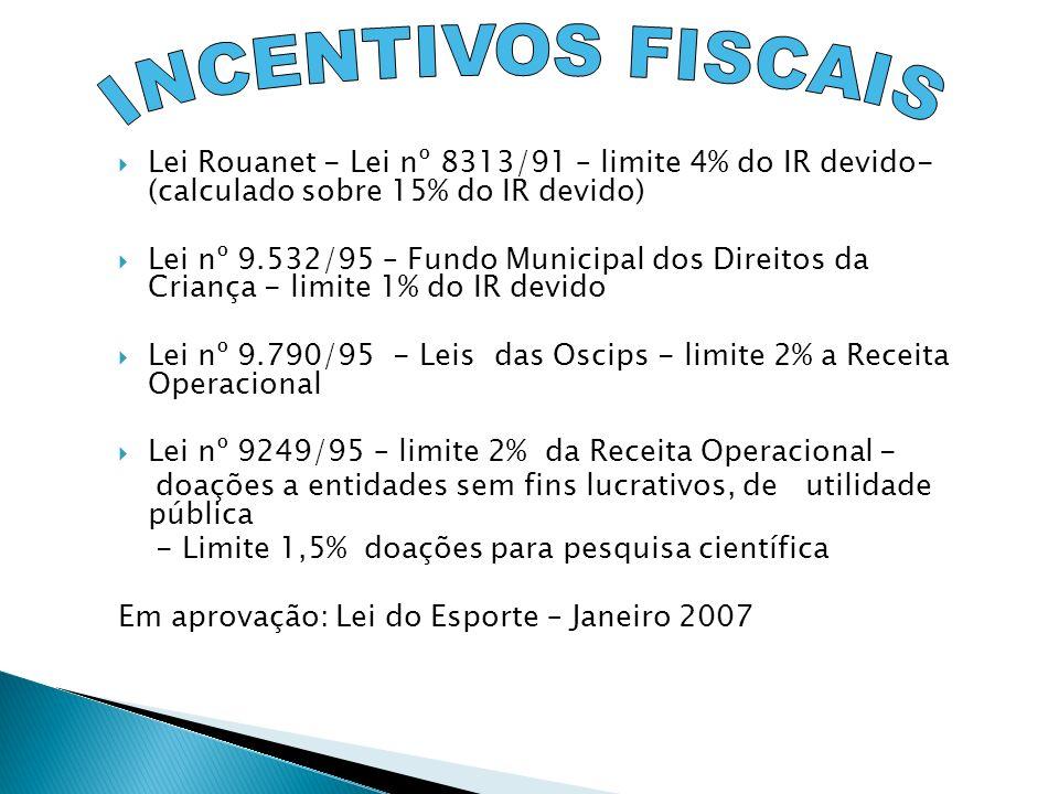 Lei Rouanet - Lei nº 8313/91 – limite 4% do IR devido- (calculado sobre 15% do IR devido) Lei nº 9.532/95 – Fundo Municipal dos Direitos da Criança -