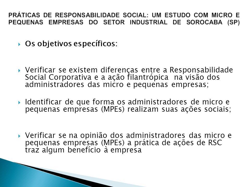 Os objetivos específicos: Verificar se existem diferenças entre a Responsabilidade Social Corporativa e a ação filantrópica na visão dos administrador