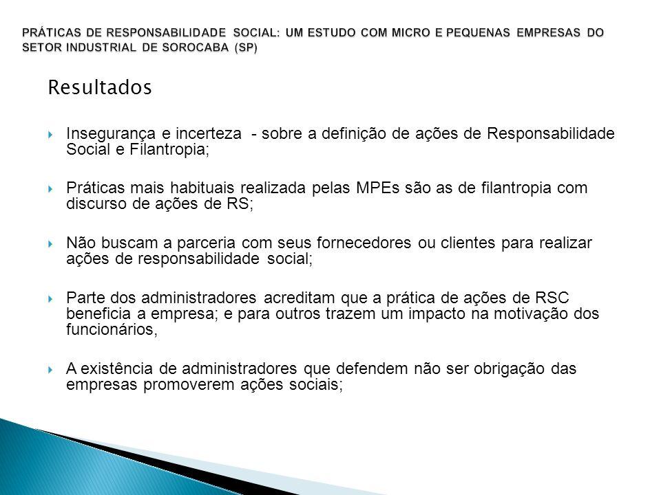 Resultados Insegurança e incerteza - sobre a definição de ações de Responsabilidade Social e Filantropia; Práticas mais habituais realizada pelas MPEs