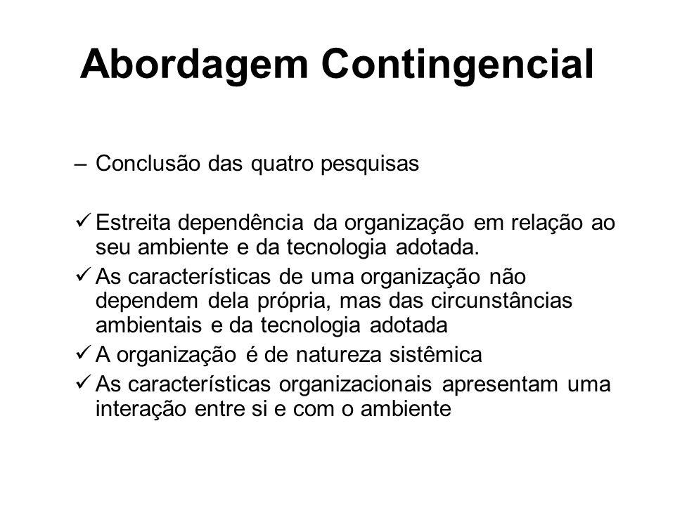 Abordagem Contingencial –Conclusão das quatro pesquisas Estreita dependência da organização em relação ao seu ambiente e da tecnologia adotada. As car