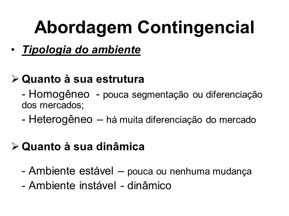 Abordagem Contingencial Tipologia do ambiente Quanto à sua estrutura - Homogêneo - pouca segmentação ou diferenciação dos mercados; - Heterogêneo – há