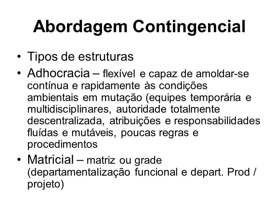 Abordagem Contingencial Tipos de estruturas Adhocracia – flexível e capaz de amoldar-se contínua e rapidamente às condições ambientais em mutação (equ