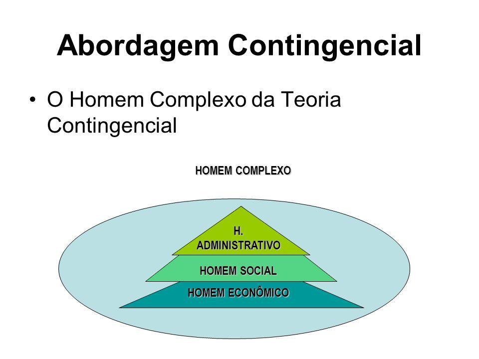 Abordagem Contingencial O Homem Complexo da Teoria Contingencial H. ADMINISTRATIVO HOMEM SOCIAL HOMEM ECONÔMICO HOMEM COMPLEXO