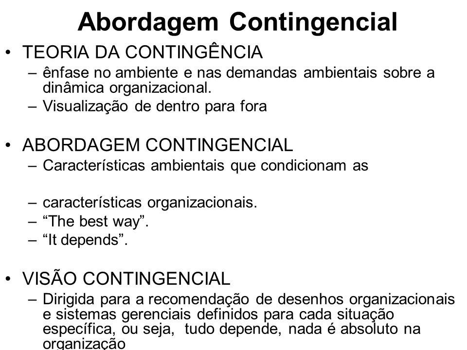 Abordagem Contingencial TEORIA DA CONTINGÊNCIA –ênfase no ambiente e nas demandas ambientais sobre a dinâmica organizacional. –Visualização de dentro