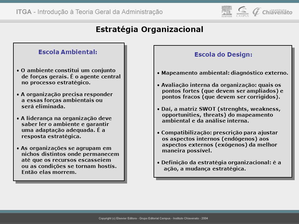 Estratégia Organizacional Escola Ambiental: O ambiente constitui um conjunto de forças gerais. É o agente central no processo estratégico. A organizaç