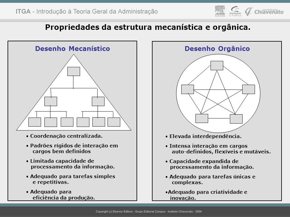 Origens da Teoria da Contingência Pesquisa de Lawrence & Lorsch: 1.Conceito de diferenciação e de integração.