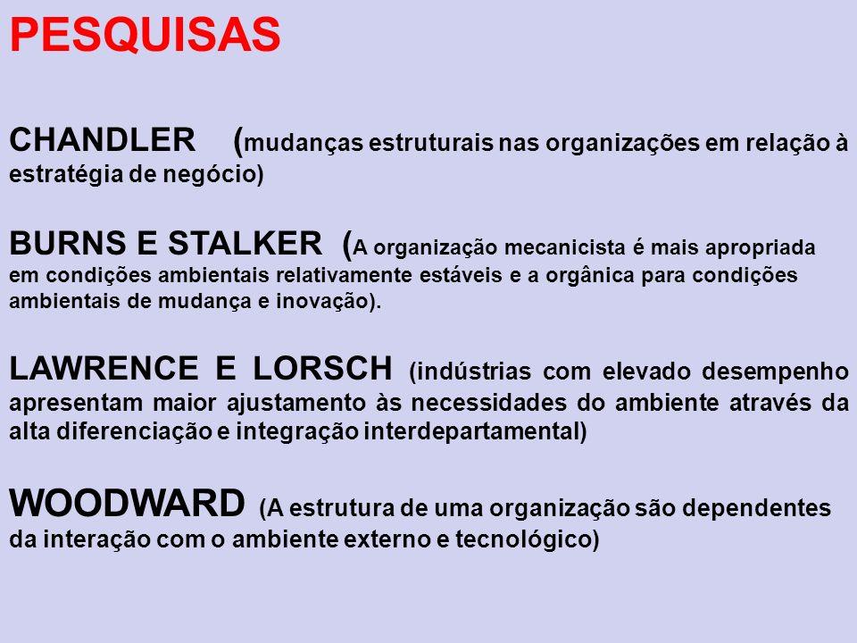 PESQUISAS CHANDLER ( mudanças estruturais nas organizações em relação à estratégia de negócio) BURNS E STALKER ( A organização mecanicista é mais apro