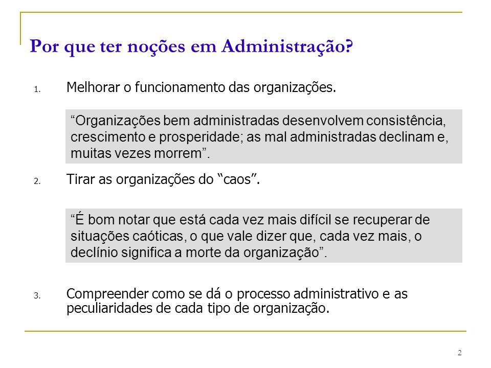 CEUT 3 O Que é Administração ?