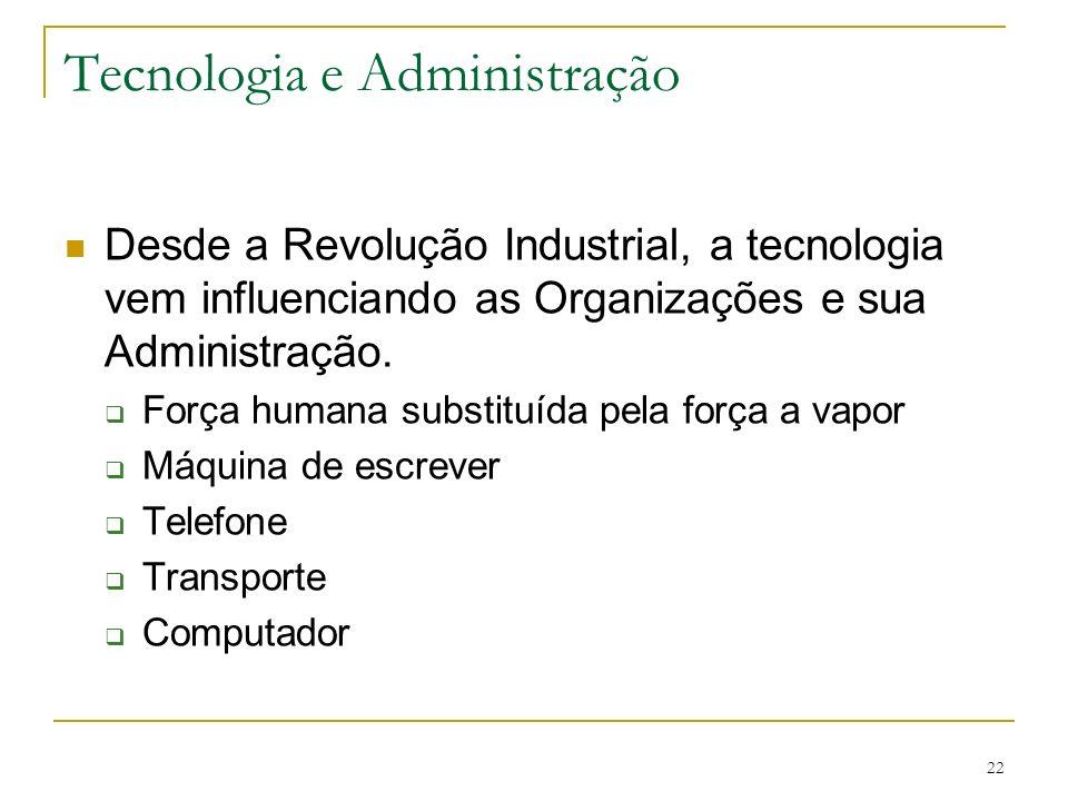 CEUT 23 Teoria de Sistemas Sistema Entradas (inputs) Saídas (Outputs) Informação Materiais Decisão Produtos Análise Transformação Feed-back