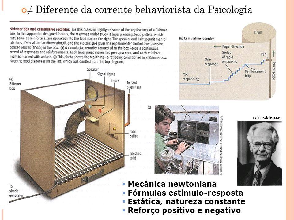 Diferente da corrente behaviorista da Psicologia Mecânica newtoniana Fórmulas estímulo-resposta Estática, natureza constante Reforço positivo e negati