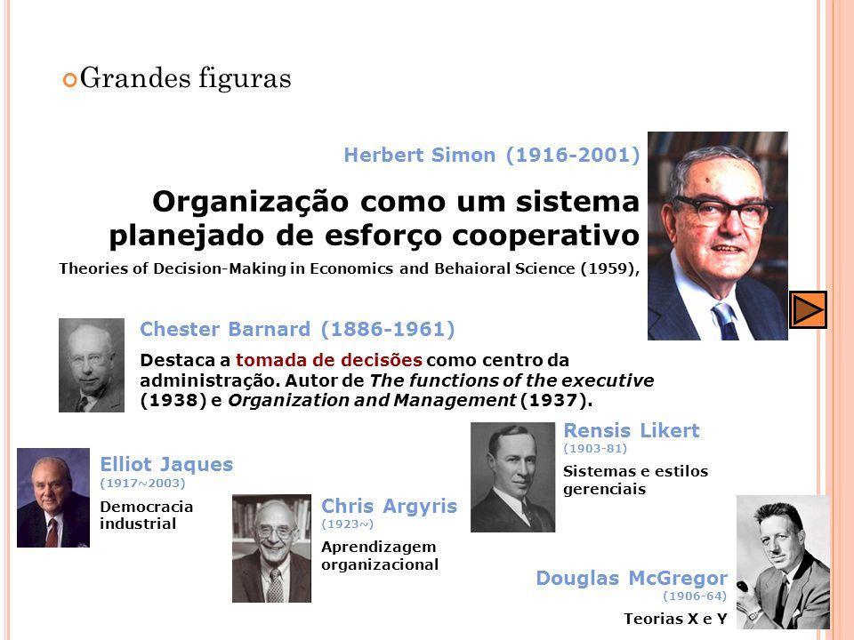 Grandes figuras Herbert Simon (1916-2001) Organização como um sistema planejado de esforço cooperativo Theories of Decision-Making in Economics and Be